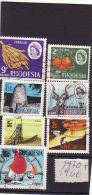 Rhodesia 1966 + 1970, Oblitérés - Zimbabwe (1980-...)