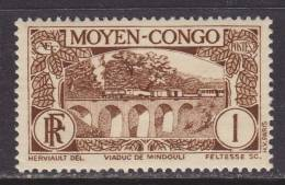 French Middle Congo 65    * - French Congo (1891-1960)