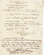 VP177 - PARIS 1811 - Copie De Certificat De Pension BIMONT - Manuscrits