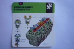 Sports Moto - Carte Fiche Moto - Moteurs à Arbres à Cames En Tete  ( Description Au Dos De La Carte ) - Cartes Postales