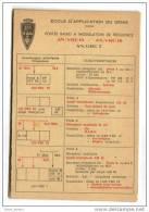 Ecole Application Génie Army Radio Notice AN/VRC10 - Radios