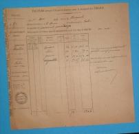 CORSE Bastia Ile Rousse FACTURE Des Contributions Indirectes Transport De 74 Kgs De Tabac 1913 - Documents