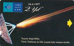 Turkey, R-106, 100 Units, 2nd Annv. Of TT - Antenna, 2 Scans. - Türkei