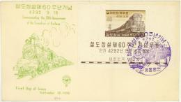 Korea / Railways . - Korea (...-1945)