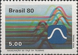 BRAZIL - TELEBRAS RESEARCH CENTER INAUGURATION 1980 - MNH - Telecom