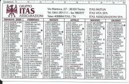 CAL591 - CALENDARIETTO 2000 - ITAS ASSICURAZIONI - Formato Piccolo : 1991-00