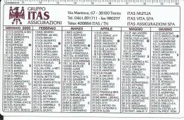 CAL591 - CALENDARIETTO 2000 - ITAS ASSICURAZIONI - Calendari