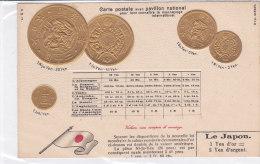 CARD MONETE GIAPPONE  BANDIERA IN RILIEVO    COME DA SCANNER   -FP-N-2-0882-19202 - Monnaies (représentations)