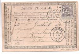 NORD -   Cachet  Convoyeur Station  ARNEKE  H . DUNK  Sur Carte Avec Type Sage - Marcophilie (Lettres)