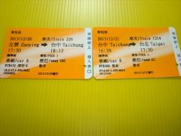 High Speed Train Ticket: Taiwan, Used - World