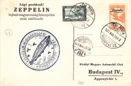 HONGRIE - 1931 - CARTE ZEPPELIN De BUDAPEST