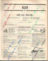ANNUAIRE - 03 - Département Allier - Année 1965 - édition Didot-Bottin 148 Pages (plan Ville Moulins Montlucon Vichy) - Telefonbücher