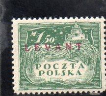 LEVANT 1919 * - Levant (Turkey)