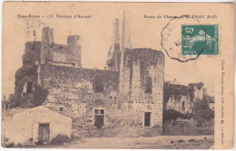 CPA 79 ENVIRONS D' AIRVAULT RUINES DU CHATEAU DE GLENAY - France