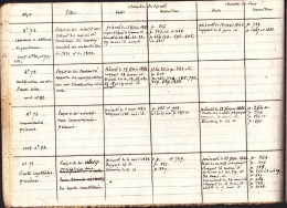 Cahier Manuscrit 44 Pages - Projets Et Propositions De Lois Aux Deux Chambres Législatives De 1838 à 1946 - Décrets & Lois