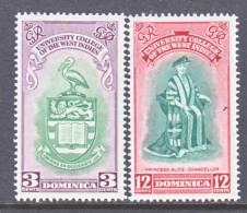 Dominica  120-21   * - Dominica (...-1978)