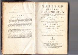 AUBUSSON   (  23 )   Année 1789 Infos Historique ( Attention En Photocopies ) Voir Scannes - Old Paper