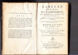 HAGUENAU ( Haguenaw )  ( 67  ) Année 1789 Infos Historique ( Attention En Photocopie ) Voir Scannes - Vieux Papiers