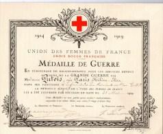 Croix Rouge - Diplômes & Bulletins Scolaires