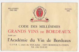 CODE DES MILLESIMES  DE 1945 A 1982 - Autres Collections