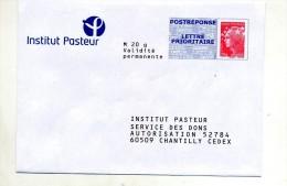 Pap Reponse Beaujard Institut Pasteur - PAP: Antwort/Beaujard