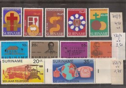 SURINAM / SURINAME   Timbres Neufs ** 1976-1979    (ref 1155 ) - Surinam