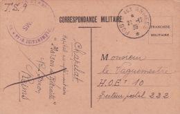 """1939 CPFM Des Débuts - Cachet """" HOPITAL COMPLEMENTAIRE N°44 - REIMS """" MARNE + POSTES AUX ARMÉES > HOE 10 SP 222 - Marcophilie (Lettres)"""
