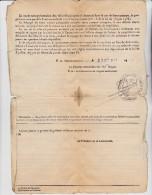 DOCUMENT 1937 -REQUISITION DES AUTOMOBILES - ORDRE DE CONVOCATION  -CALUIRE RHONE - Documents