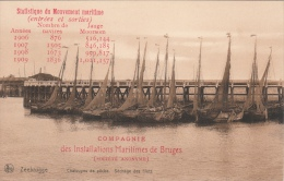 Cpa/pk 1910 Zeebrugge Privé Kaart Carte Privé Cie Des Installations De Bruges Chaloupes De Pêche Nels - Zeebrugge
