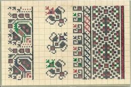 Postcard (Ethnics) -  Croatia Dalmatinische Stickerein - Ethnics