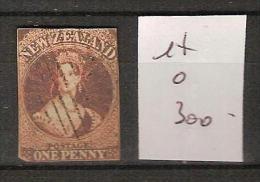 Nouvelle Zélande 17 Oblitéré Côte 300 € - 1855-1907 Crown Colony
