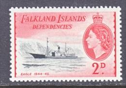 FAKLAND  ISLANDS  1L 22  *   ICE   SHIP - Falkland Islands