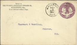 ESTADOS UNIDOS ENTERO POSTAL COLON PUBLICIDAD THE WILSON TOBACCO TABACO MAT MIDDLETON 1893 - Tabaco