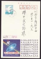 Japan Advertising Postcard, Computer School, Business School, Postally Used (jadu424) - Interi Postali
