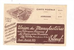 ELBOEUF  -  Carte Commerciale Pour Visite  - Manufactures De Chemiserie, Toile…. - Cartes De Visite