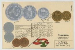 Monnaies De Hongrie. Carte Gaufrée. - Coins (pictures)