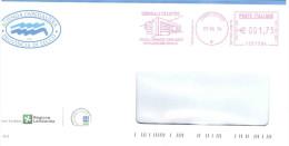 OSPEDALE DI LECCO - Marcophilie - EMA (Empreintes Machines)