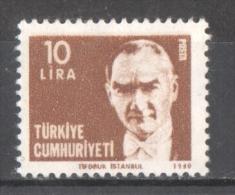 45-837 // TUR. 1980 100 BIRTHDAY  Of   ATATURK  Mi 2533 ** - 1921-... Repubblica