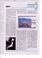 Japon-2000-télécarte Neuve