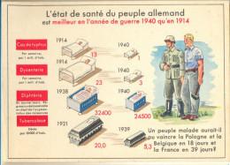 4cp-368 : L'état De Santé Du Peuple Allemand Est Meilleur En L'année De Guerre 1914 Qu'en 1914...... - Guerra 1939-45