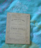 TABLEAU D´HONNEUR  PENSIONNAT DES DAMES DE LA CROIX   A LAVAUR  81         JUILLET   1908 - Diplômes & Bulletins Scolaires