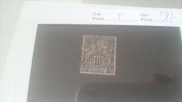 LOT 216157 TIMBRE DE COLONIE INDE NEUF(*) N�5 VALEUR 15 EUROS