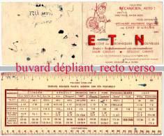 Buvard Ecole Des Techniques Nouvelles (ETN), Mécanicien Auto (dépliant, Tableau Des Bougies Par Marques) - Buvards, Protège-cahiers Illustrés