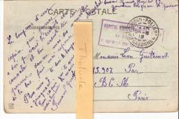 Gourdan-Polignan-Haute Garonne-1918-Hôpital Complémentaire N°59-Le Vaguemestre-Sur CPA De Montréjeau (voir Scan) - Montréjeau