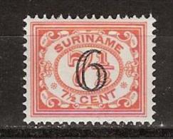 Suriname 145 MLH ; Hulpuitgifte 1930 - Suriname ... - 1975