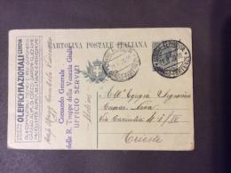 1920 INTERO POSTALE PUBBLICITARIO Oleifici Nazionali DA UDINE A TRIESTE - 1900-44 Vittorio Emanuele III