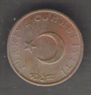 TURCHIA 1 KURUS 1974 - Turchia