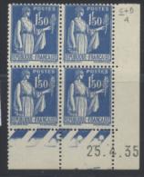N° 288 Type Paix 1f50 Bleu Date 25-04-35 - Dated Corners