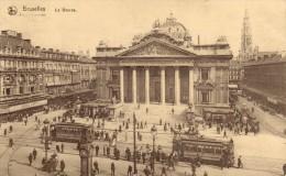 La Bourse - België