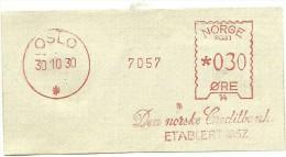 Norway Nice Cut Meter, Freistempel  Den Norske Creditbank 7057, Oslo 30-10-1930 - Frankeervignetten (ATM/Frama)